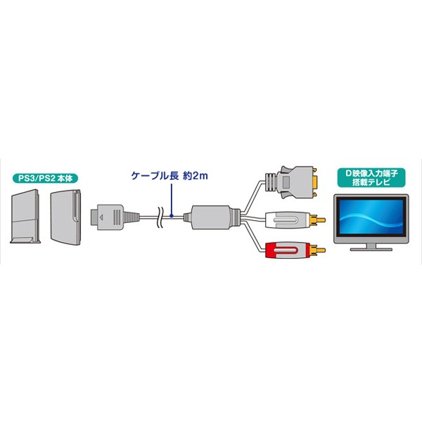 コロンバスサークル PS3/PS2用 D端子ケーブル 2m CC-P3DC-BK