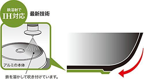 ウルシヤマ 卵焼き用フライパン 日本製 IH-玄 19×13cm
