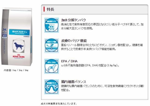 【ロイヤルカナン】犬用 低分子プロテイン 1kg ドライ ドッグ フード【療法食】