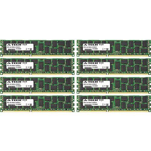 【メーカー直売】 64GBキット (8×8GB) SR1695WBAC Intel SR1670HV SRシリーズ SR1670HV SR1690WBR Intel SR1695WBAC (EC(新古未使用品), グローバルメディアデリバリー:8871db8f --- rek-a14.de