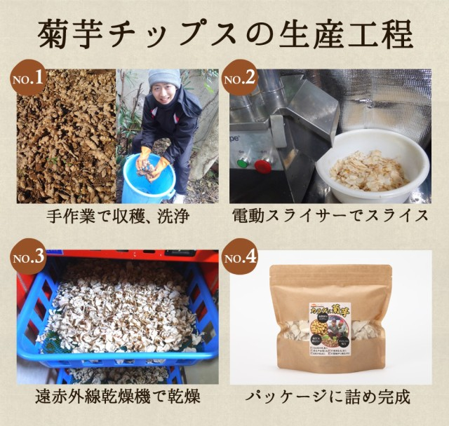菊芋パウダーチップスの生産工程
