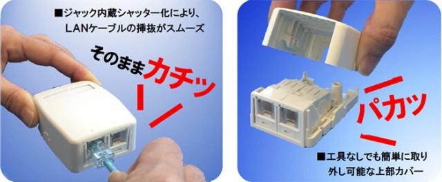 パンドウィット Mini-Com スプリングシャッター付きローゼットキット