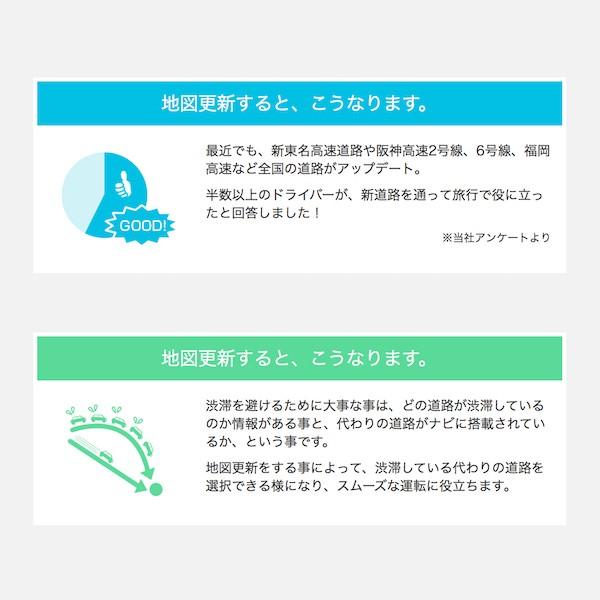 楽 ナビ 地図 更新 3600 円