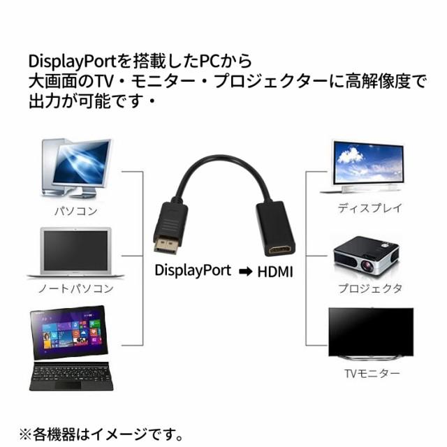 DisplayPort1.4 To HDMI変換ケーブル アダプタ 4K解像度対応 3840x2160 HDMI