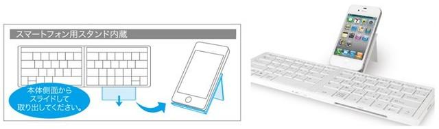 スマートフォン用スタンドを本体内部に搭載