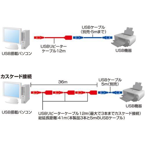 サンワサプライ 延長USBアクティブリピーターケーブル 12.0m KB-USB-R212