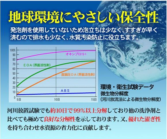 未来型洗剤 オキシプロ15+ 地球環境に優しい保全性
