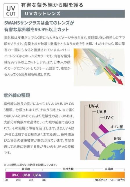 山本光学 SWANS(スワンズ) STRIX-H(ストリックスエイチ) 両面マルチ偏光レンズ レンズ交換可能タイプ 日本製