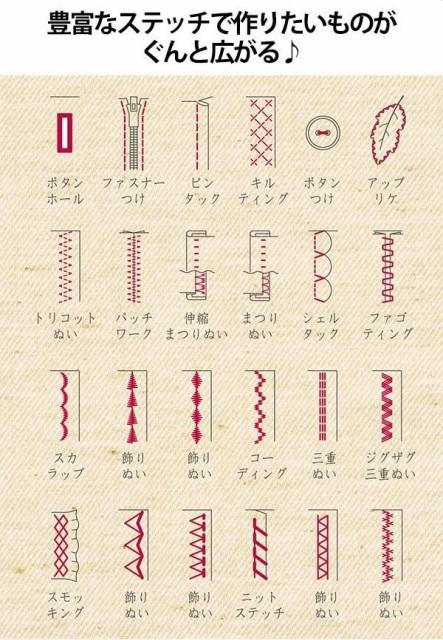 JANOME ジャノメ ミシン ヨーコ・ノギ ソーイングマシーン  Yoko Nogi Sewingmachine  YN-507 レトロ&ポップでキュートなミシン