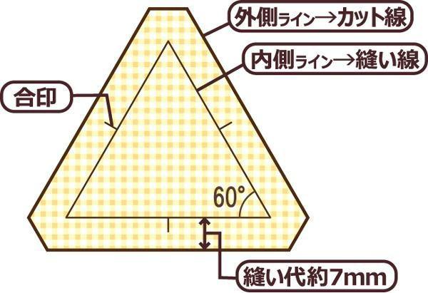 KAWAGUCHI(カワグチ) パッチワーク用品 パターンスタンプ 正三角形 26mm 80-856