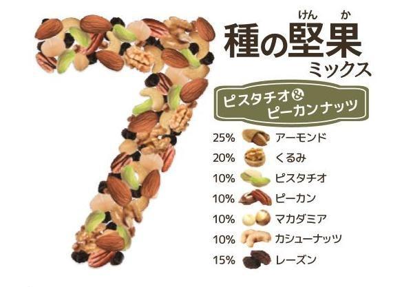 7種の堅果ミックス ピスタチオ&ピーカンナッツ (7種のナッツ&ドライフルーツ) (22g×12袋)×2セット(支社倉庫発送品)
