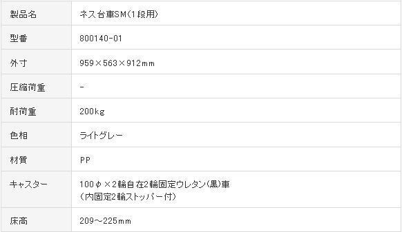 三甲 サンコー ネス台車SM(1段用) 800140-01 ライトグレー(支社倉庫発送品)