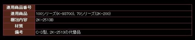 【YKK AP メンテナンス部品】 戸車 (HH-2K-2513B)