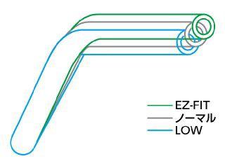 エフェックス GSR250F その他ハンドル関連パーツ イージーフィットバー Low(ブルー)