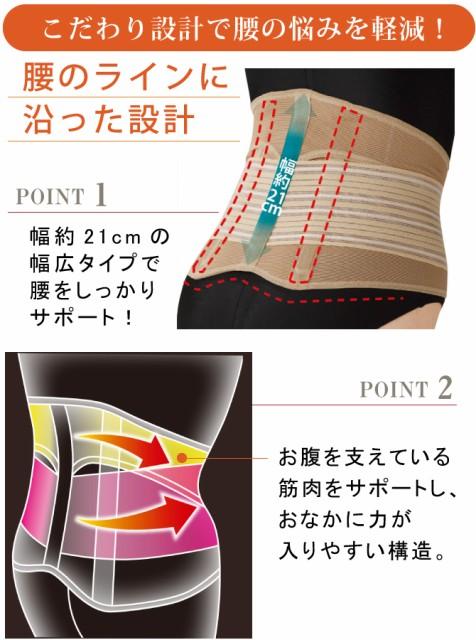 骨盤ベルトW 骨盤ベルト 腰痛ベルト ウエストベルト 薄くても腰をしっかり支えるコルセット 4L-5L 全2色