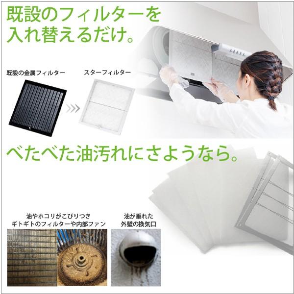 換気扇フィルター 交換フィルター 1枚 [292×265mmサイズ] レンジフードフィルター レンジフィルター 油汚れ 換気扇カバー キッチン用品