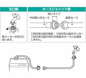 三栄水栓 SANEI 自動洗濯機給水延長ホース PT17-2-3