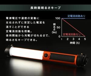 LEDスティックライト 500lm 充電式 アウトドア キャンプ 防水 屋内 ライト 照明 作業灯 LEDライト LWS-500SB アイリスオーヤマ 送料無料