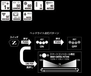 冨士灯器(フジトウキ) ZEXUS(ゼクサス) ZXー240PR ヘッドライト