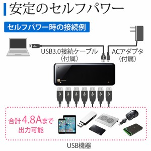 【送料無料】USB3.0ハブ 7ポート セルフパワー スマホ タブレット 充電ポート付き ホワイト ブラック [400-HUB035]