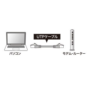 【送料無料】つめ折れ防止LANケーブル(Cat6・20m・ブルー)[KB-T6TS-20BL]