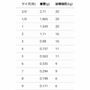 ヨーヅリ [HP]ローリングスナップ付黒 (サルカン スナップスイベル)