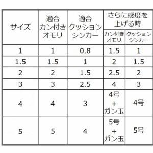 ハリミツ 釣堀スリムフロート E-56 (棒ウキ) 1号