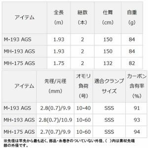 ダイワ 極鋭ゲーム73 M-193AGS (船竿) (大型商品)