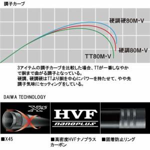 ダイワ プライム 本流 硬調 80M・V (渓流竿)