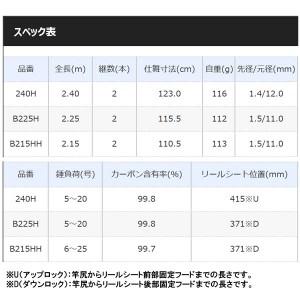シマノ 炎月一ツテンヤマダイSS パワースペック B215HH (一つテンヤ ロッド)