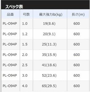 シマノ オシアジガーMX4PE ライムGN 600m 1.5号 PL-O94P (PEライン)