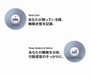 スマートフォン スマホ Smart Headphone ヘッドフォン ヘッドホン アイマスク 測定器 測定  目覚まし 睡眠負債 スリープギア エムール