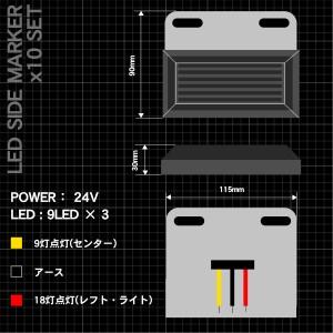 トラック LEDサイドマーカー 24V 角型 スモールブレーキ ウインカー 連動  27LED 10個セット 全6色