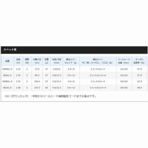 シマノ ソアレ CI4+ アジング S608ULS (スピニングロッド)