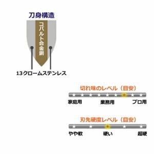 TKG-NEO(ネオ)三徳(DP鋼・両刃) 17cm(代引OK)