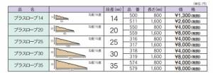プラスロープ25 317 幅160×奥行10×高さ2.5cm シクロケア (転倒防止 段差スロープ 段差プレート/段差解消スロープ 介護 用 スロープ) 介