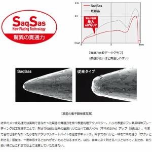 ダイワ 紅牙遊動テンヤ替針SS (一つテンヤ用針) フロロ
