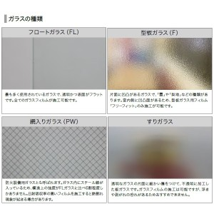ドット柄 飛散防止ガラスフィルム サンゲツ GF-733 93cm巾 4m巻