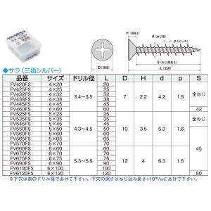 ヤマヒロ ビスコン(コンクリート用ビス)〈日本製〉 皿 5.0×50mm FV550FS [100本入]