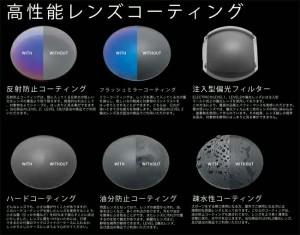 サングラス ELECTRIC エレクトリック SIXER SX26 GLOSS BLACK / M2 BLUE POLAR 偏光レンズ ポーラレンズ メンズ