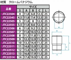 【JTC】6.3mm 6ポイント ソケット(ミリ) 12mm JTC22512 [05]
