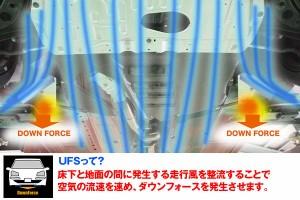 アケア:CR-Z ZF1 2WD UFS アンダーフロアスポイラー ダウンフォースで走行安定 フロント用 UFSHO-00102