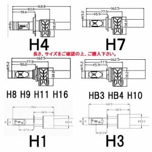 DAIHATSU アトレー ワゴン H19.9〜 S321G、S331G フォグランプ[H8]2個入り PHILIPS LED H8 ヒートリボン採用 送料無料 1年保証 K&M