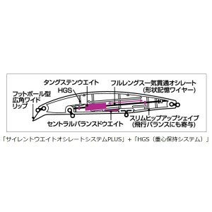 ショアラインシャイナーZ セットアッパー 125S 3Dイナッ子