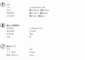 LEDLENSER レッドレンザー 充電式ヘッドライト H7R.2 7298