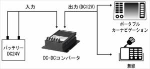 New-Era(ニューエラー) DC/DCコンバータ MAX5A 【DDH-205】【送料無料】