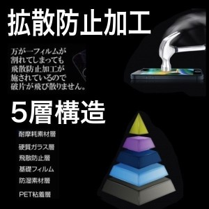 【送料無料】ガラスフィルム>>> DIGNO M KYL22用液晶保護ガラスフィルム(ディグノ・KYL22)