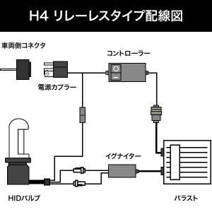 DA/DB52/62系 エブリイワゴン (エブリィ/エブリー) 極HID リレーレスキット 瞬間起動 H4 Hi/Lo切替 ヘッドライト 製品保証付 35W 55W