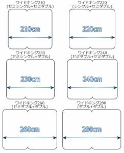 パネル型ラインデザインベッド  ダブル SGマーク付国産ボンネルコイルスプリングマットレス付 to-10-284-d-10816b  /NP 後払い/北欧/イン