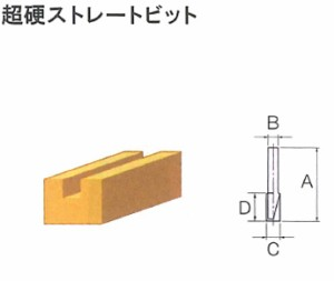 リョービ(RYOBI) 超硬ストレート6×6(刃数2) トリマビット 4903106 新着の画像